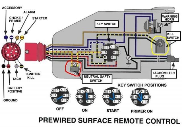 faisceau  u00e9lectrique evinrude hors bord m u00e9canique Marine Ignition Switch Wiring Diagram Johnson Wiring Harness Diagram