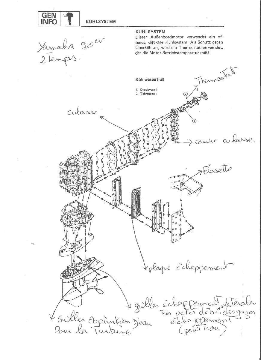 circuit de refroidissement johnson gt10