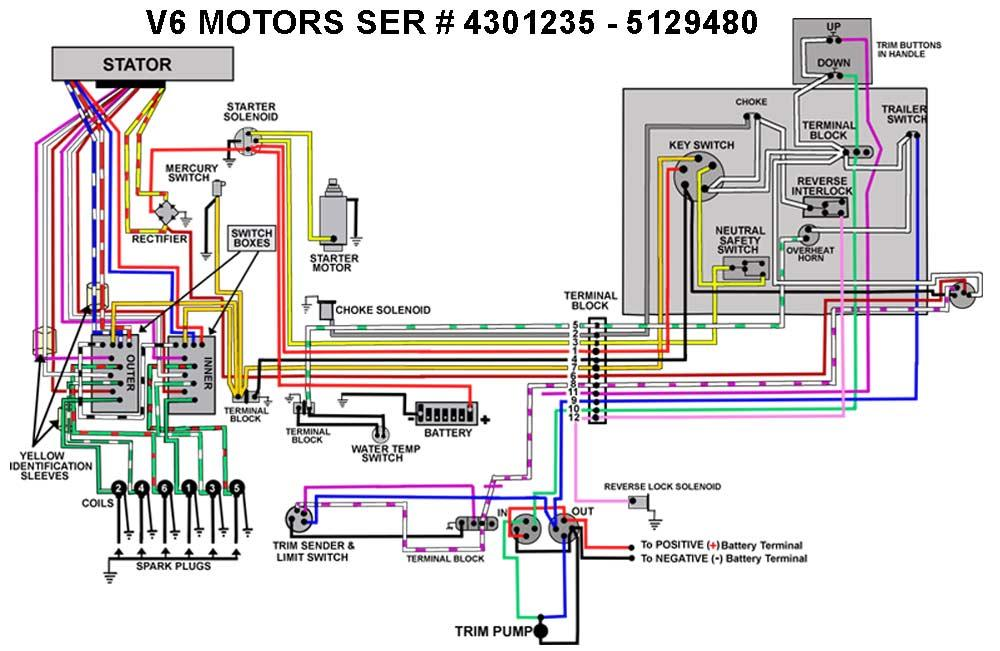 Wiring Diagram For Mercury Outboard Powerking Co