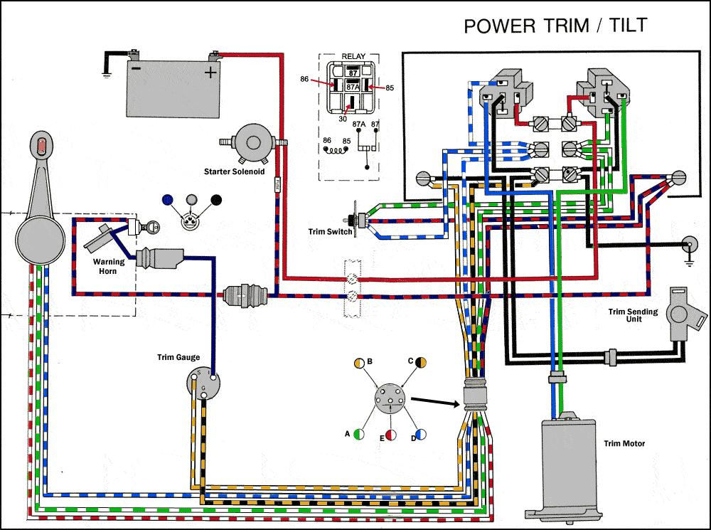 yamaha gauges wiring. car wiring diagram download. cancross.co, Wiring diagram